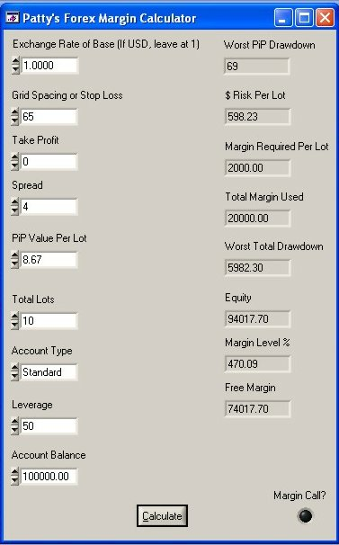 Forex factory pip calculator
